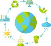 Cykliczny ekologii pojęcie Zdjęcia Stock
