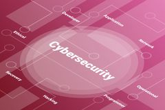 Cynersecurity words isometric 3d word text concept with some related text and dot connected - vector. Illustration vector illustration
