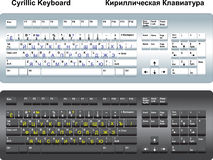 cyrillic tangentbord royaltyfri illustrationer