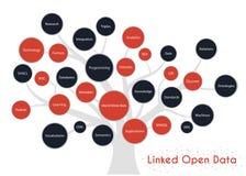 ??cz?cy Open Data fundaments drzewa poj?cie Poj?cie i tematy ??czyli?my dane royalty ilustracja