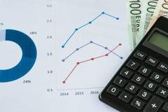 Czarny kalkulator na stosie Euro banknoty z drukowaną ćwiartką Obrazy Stock