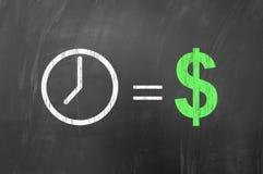 Czas jest pieniądze, amerykański pojęcie Zdjęcia Stock