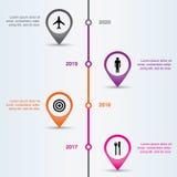 Czas linii Ewidencyjna grafika i pointery Zdjęcie Stock