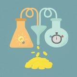 Czas, pomysł, pieniądze + = Zdjęcie Stock