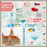 Czech  infographics, statistical data, sights. Stock Image