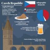 Czech Republic set of infographics elements. Data about people, economy, culture, cuisine. Prague presentation - Charles bridge, b Stock Photography
