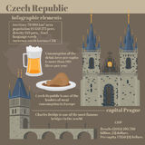 Czech Republic set of infographics elements. Data about people, economy, culture, cuisine. Prague presentation - Charles bridge, b Stock Image