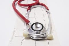 Czerwony stetoskop z chromów szczegółami, głowa w przodzie, kłama pionowo na liniowym elektrokardiogramie na białym tle Pojęcie Fotografia Stock