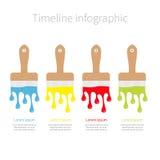 Cztery kroków linii czasu Infographic szablon Paintbrush ikony set kolor krople Płynąć w dół kapiący farbę Płaski projekta bielu  Zdjęcie Royalty Free