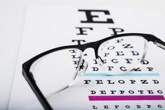 Czytelniczy oczu szkła Obrazy Stock