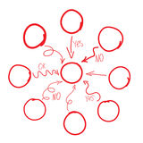 Dé el diagrama o el organigrama exhausto, dibujo de la mano Imágenes de archivo libres de regalías