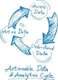 Dé el dibujo exhausto del whiteboard del concepto - los datos y anal procesables ilustración del vector