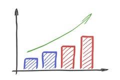 Dé el gráfico exhausto del crecimiento con la flecha, aislado en el backgro blanco Foto de archivo