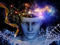 Déploiement de l'esprit