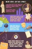 Détective Agency Infographics Poster illustration de vecteur