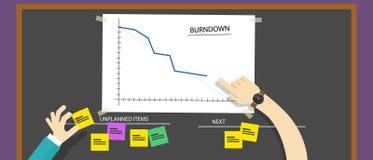 Développement de logiciel agile de méthodologie de bousculade Image libre de droits