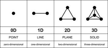 Développement de trois dimensions avec les points noirs Illustration Stock