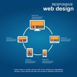 Développement de Web ou éléments infographic de web design sensible Image stock