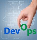 Développement et opérations de DevOps Photo stock