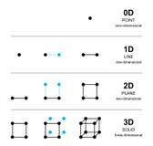 Développement spatial de dimensions avec les points noirs Photographie stock libre de droits