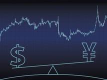 Dólar contra ienes Foto de Stock Royalty Free