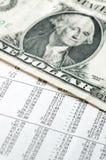 Dólar y financiero Imagenes de archivo