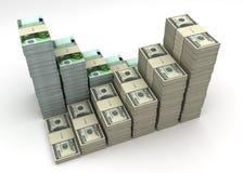 Dólar y gráfico euro del balance del dinero en circulación Foto de archivo libre de regalías