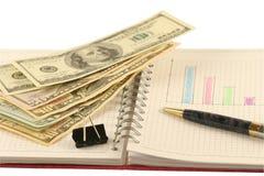 Dólares da vária vantagem. Imagens de Stock