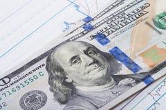 100 dólares de billete de banco sobre gráfico de la vela del mercado de acción Foto de archivo libre de regalías