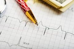 Dólares, estetoscópio e cardiograma Foto de Stock