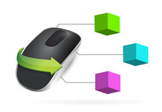 3d一只无线计算机老鼠的图 库存图片