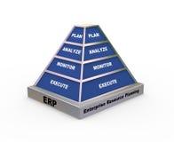 3d企业资源计划金字塔 免版税库存照片