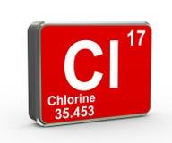 3d化学元素氯物质期间桌 库存例证