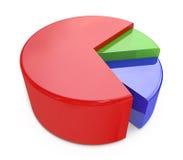 3d图表五颜六色的图形饼 高分辨率回报 图库摄影