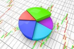 3d图表五颜六色的图形高饼回报解决方法 库存例证