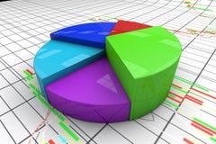 3d图表五颜六色的图形高饼回报解决方法 向量例证