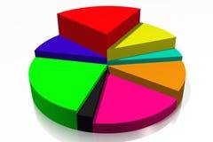 3D图表,隐喻,图,圆形统计图表 免版税图库摄影