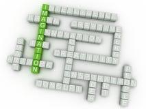 3d图象想象力发布概念词云彩背景 免版税库存图片