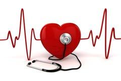 3d大红色心脏 免版税库存图片