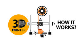 3D打印机 模式 怎么它工作 免版税图库摄影