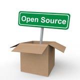 3d打开来源在开放纸板箱的标志板 库存照片