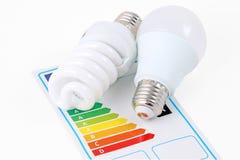 3d效率能源照片回报了 库存图片
