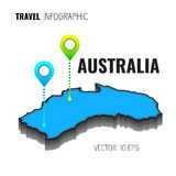 3d澳洲映射 GPS 检查在白色背景的导航员别针绿色 您的事务的Infographics 传染媒介illustrat 免版税图库摄影