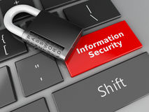 3d закрыло Padlock и информационную безопасность на клавиатуре компьютера Стоковые Фото