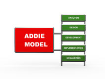 3d addie model. 3d rendering of presentation of addie model concept Stock Photos
