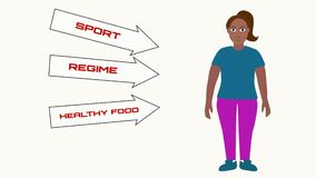 2D animation, fat African American woman standing on the right and losing weight as arrows with written words appearing