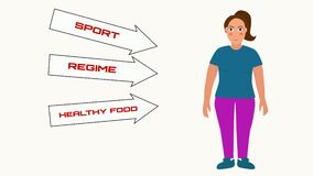 2D animation, fat Caucasian woman standing on the right and losing weight as arrows with written words appearing. Sport