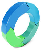 3d arrow circle Stock Image