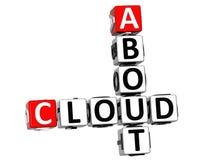 3D au sujet des mots croisé de nuage Images stock