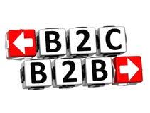 3D B2B B2C按钮点击这里块文本 免版税库存图片